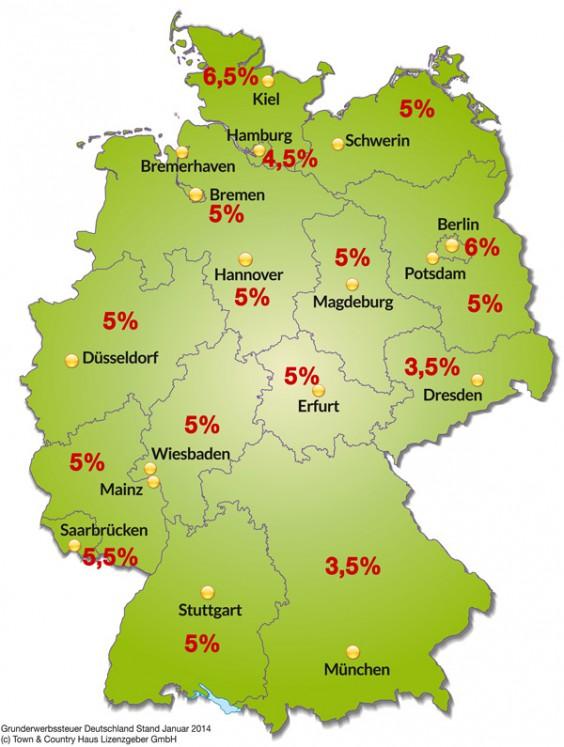 Grunderwerbssteuer-Deutschland-2014